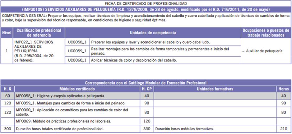 Certificados de profesionalidad1