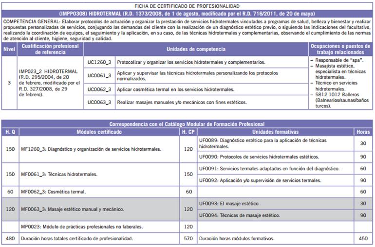 Certificados de profesionalidad11