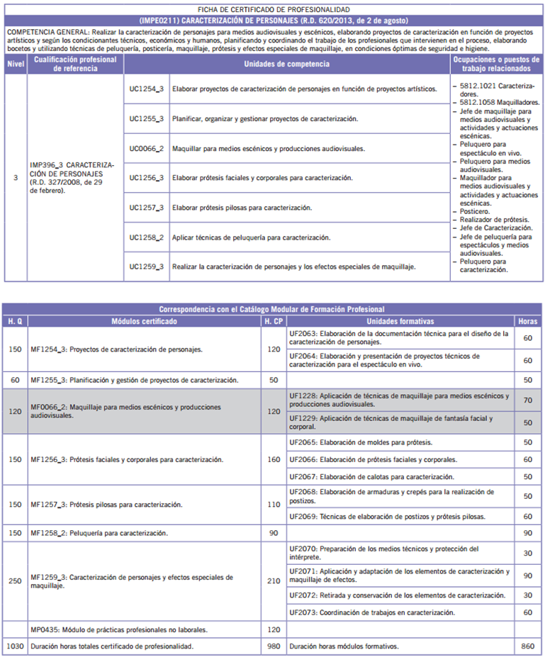 Certificados de profesionalidad12