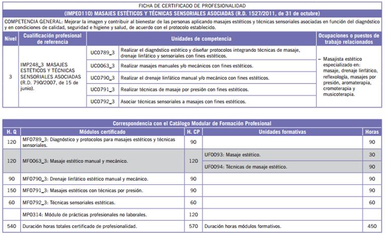 Certificados de profesionalidad13
