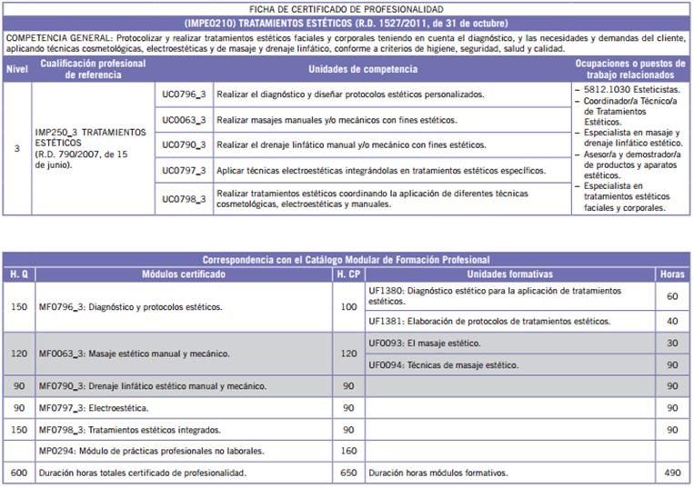 Certificados de profesionalidad14