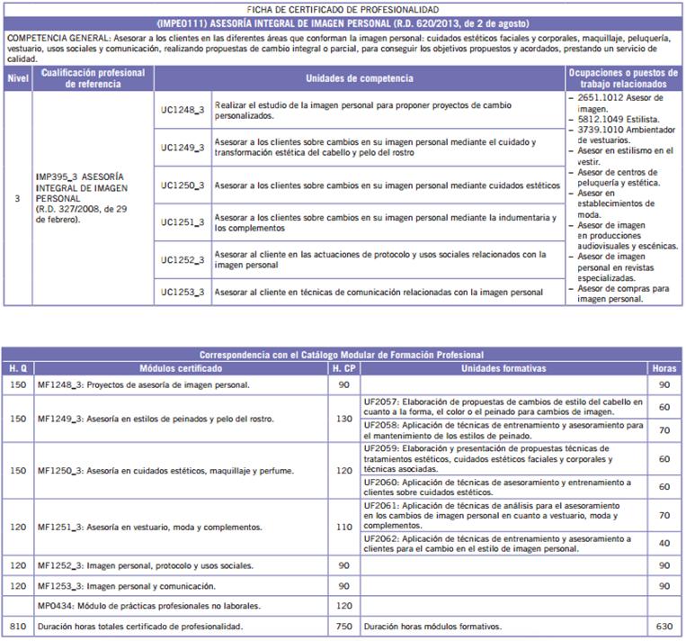 Certificados de profesionalidad5