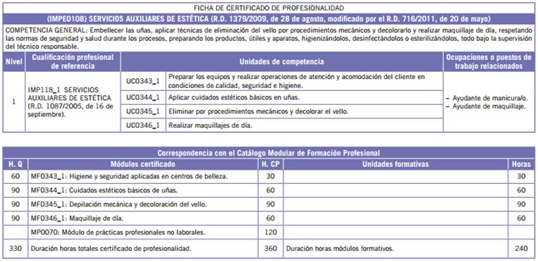Certificados de profesionalidad6