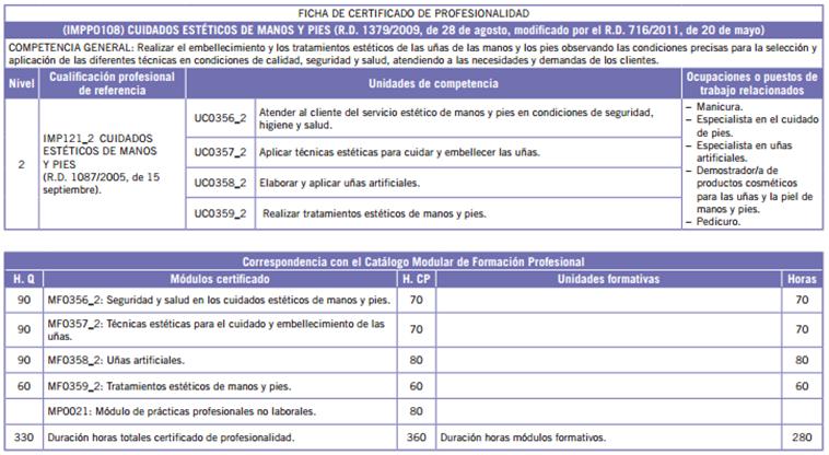 Certificados de profesionalidad8