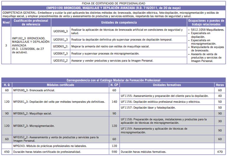 Certificados de profesionalidad9